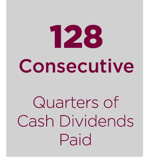 quarters of cash dividends paid