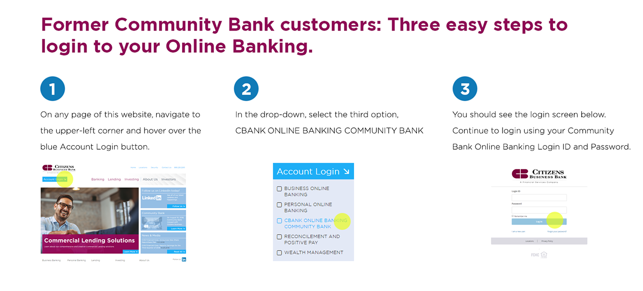 Community Bank Information Citizens Business Bank